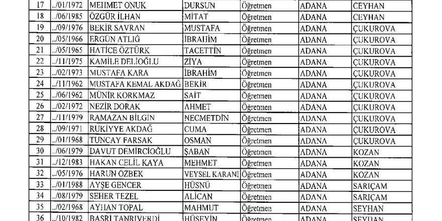 675 sayılı KHK ile MEB'den ihraç edilen öğretmen ve personelin isim