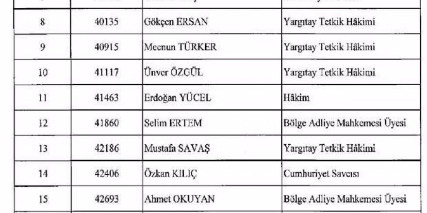 HSYK, 203 yargı mensubunu meslekten ihraç etti