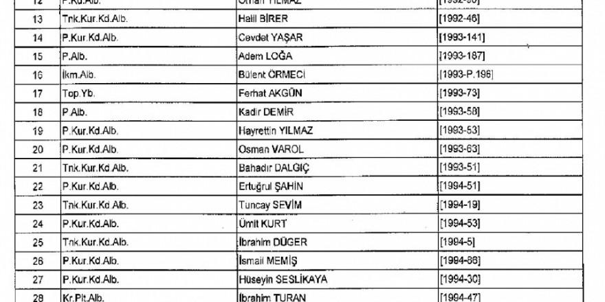 Kamudan ihraç edilenlerin isimleri