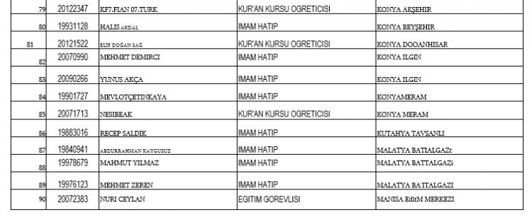 İşte kamudan ihraç edilen personellerin tam listesi 11