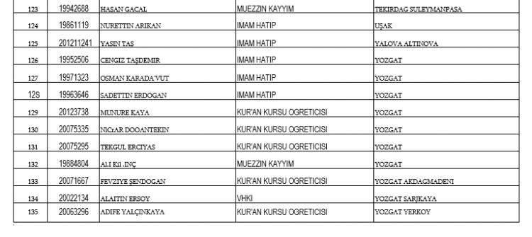 İşte kamudan ihraç edilen personellerin tam listesi 13