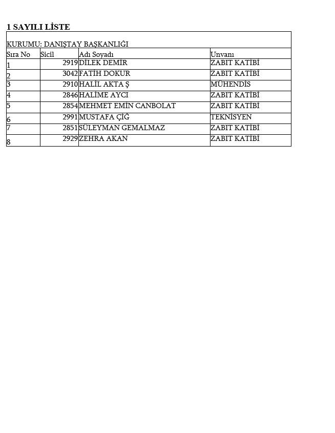 İşte kamudan ihraç edilen personellerin tam listesi 2