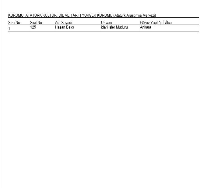 İşte kamudan ihraç edilen personellerin tam listesi 5