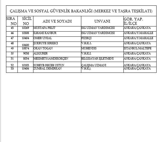 İşte kamudan ihraç edilen personellerin tam listesi 54