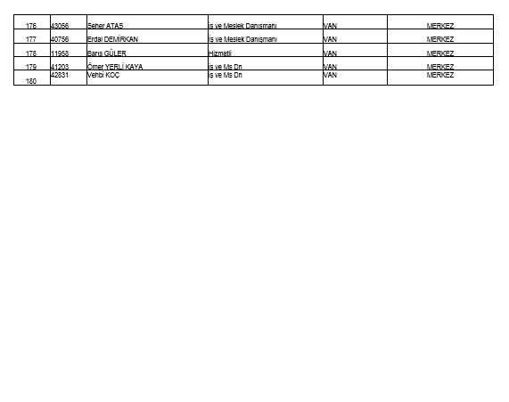 İşte kamudan ihraç edilen personellerin tam listesi 59