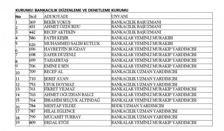 İşte kamudan ihraç edilen personellerin tam listesi 6