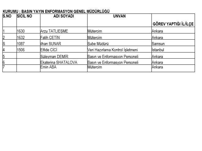İşte kamudan ihraç edilen personellerin tam listesi 7