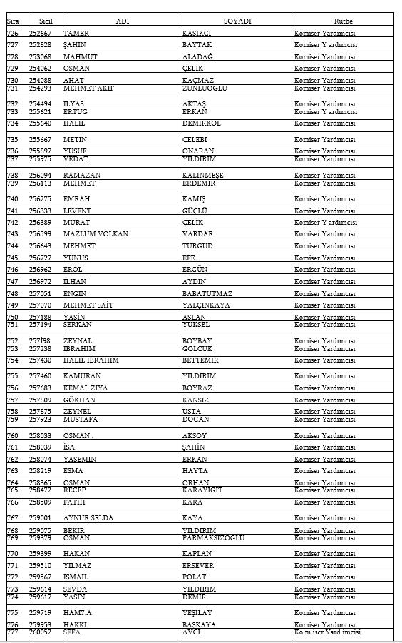İşte kamudan ihraç edilen personellerin tam listesi 74