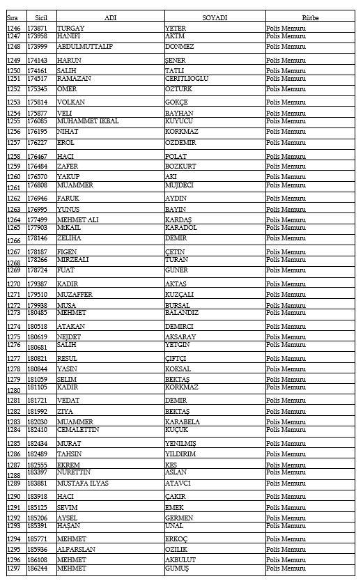 İşte kamudan ihraç edilen personellerin tam listesi 84