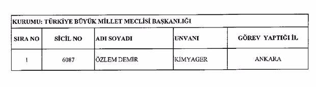 Göreve iade edilen personellerin tam listesi 1
