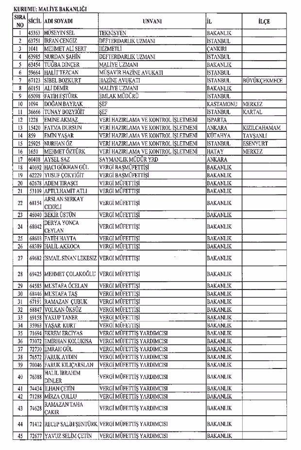 Göreve iade edilen personellerin tam listesi 12