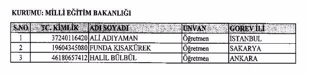 Göreve iade edilen personellerin tam listesi 15