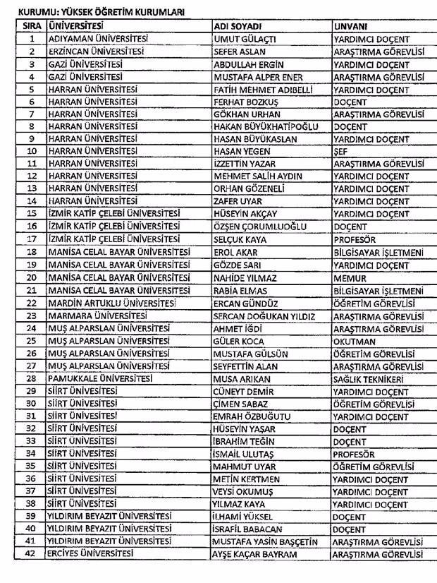 Göreve iade edilen personellerin tam listesi 20