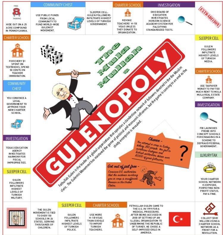 İşte GULENOPOLY'nin Türkçesi 21