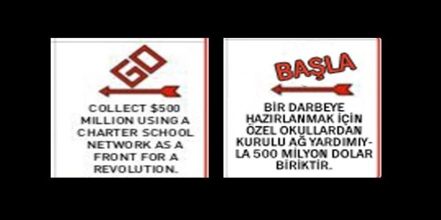İşte GULENOPOLY'nin Türkçesi