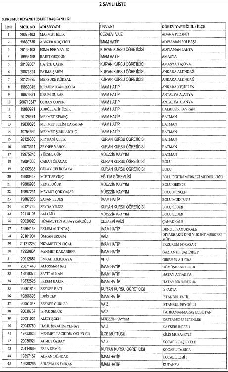 683 sayılı KHK kamudan ihraç ve iade edilenlerin tam listesi 17