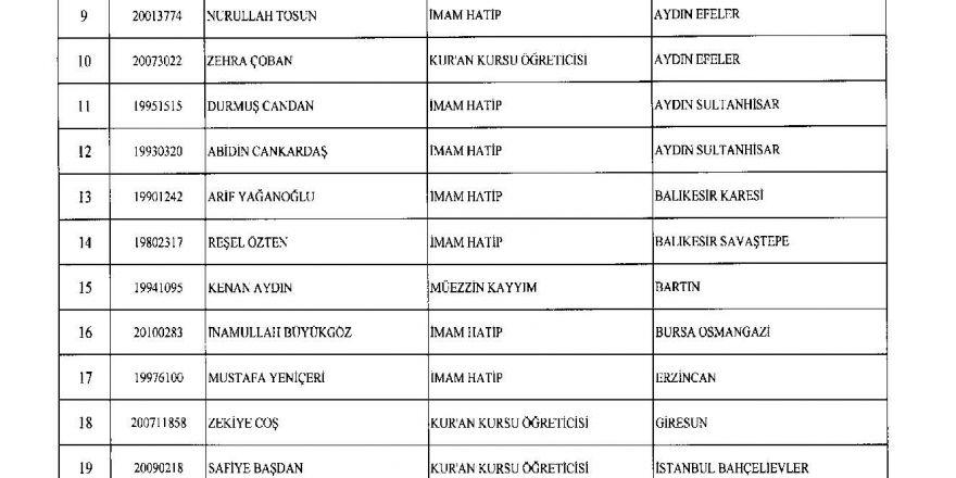 KHK ile görevine iade edilen personelin tam listesi 15 Temmuz