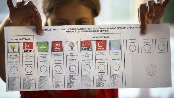 24 Haziran Seçimi! İşte il il milletvekilleri sonuçları… 1