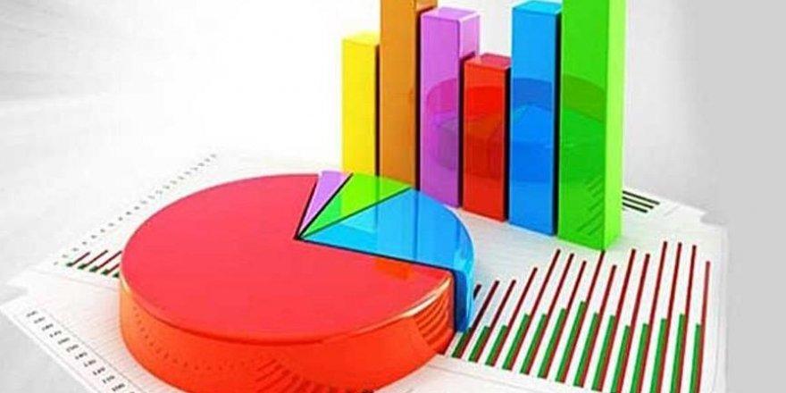 Son seçim anketi: 4 parti barajı geçiyor