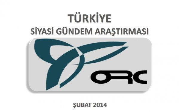 ORC araştırma şirketinin Siyasi Gündem Araştırması 1