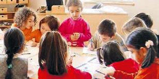 Ana okullarında beceri eğitimi