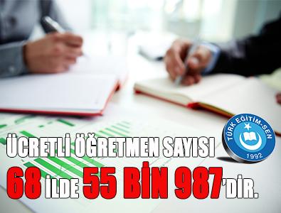 68 ilde 55 bin 987 ücretli öğretmen var