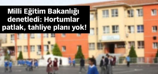 Okullarda Güvenlik Dikkate Alınmıyor