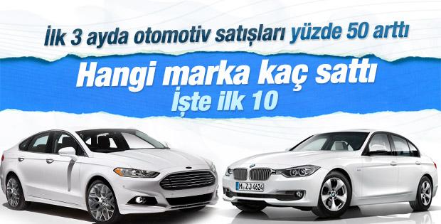 Otomobil satışlarında rekor artış