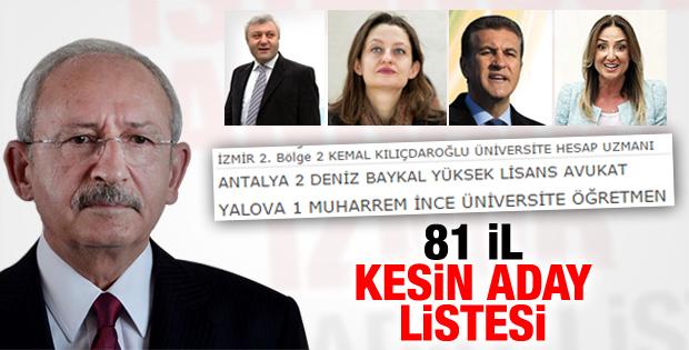 2015 CHP Milletvekili Aday Listesi