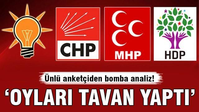 Adil Gür: AK Parti'nin oyları tavan yaptı