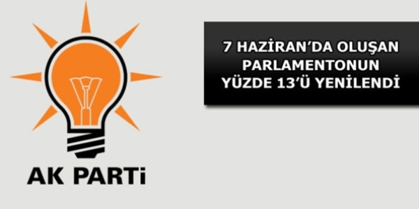 Liste dışı kalan 69 vekilin 53'ü AK Partili
