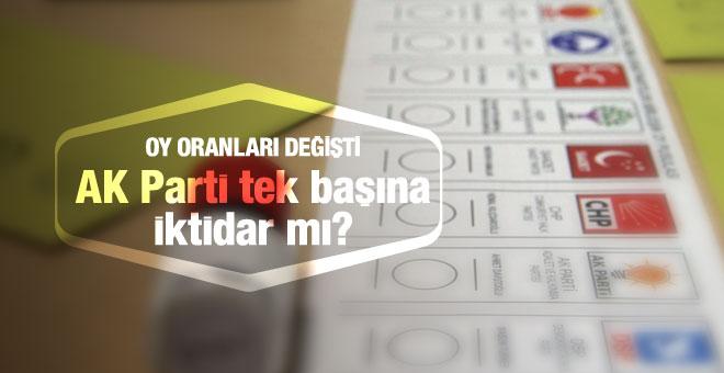 Seçim sonuçları nasıl çıkar Flaş 1 Kasım seçim anketleri