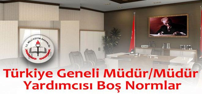 Türkiye Geneli Müdür/Müdür Yardımcısı Boş Normlar