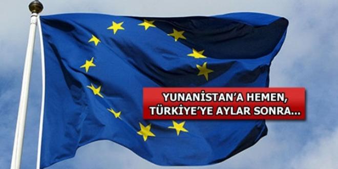 Türkiye'ye gönderilen parayı AB yönetecek