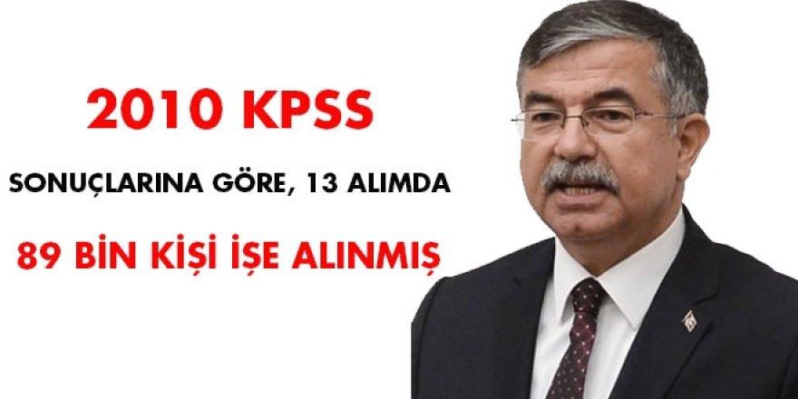 2010 KPSS sonuçlarına göre, 13 alımda 89 bin kişi işe alınmış