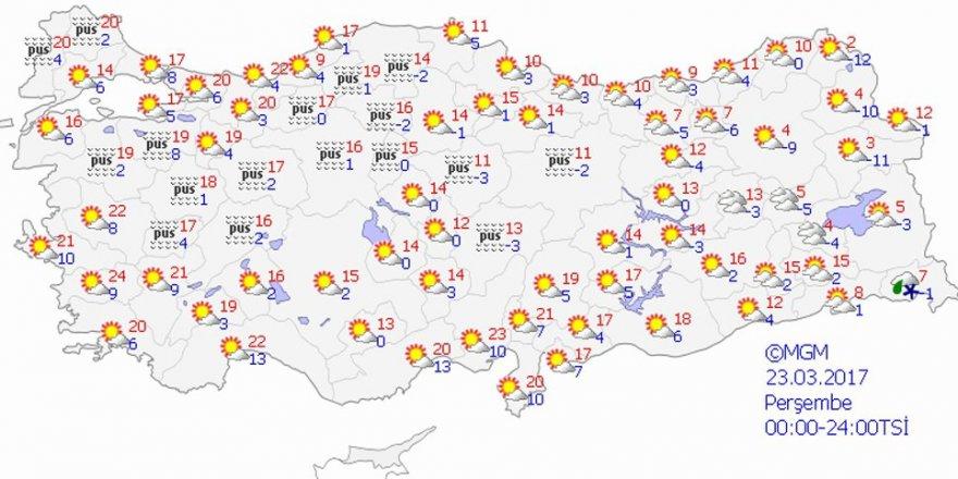 Hava durumu 23 Mart 2017