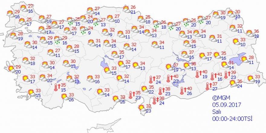 Yurtta hava durumu 05 Eylül 2017