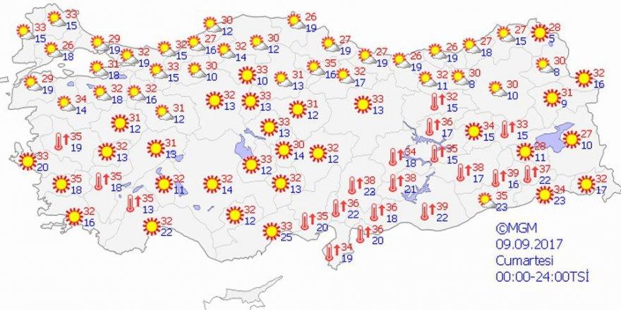 Bugün hava nasıl olacak? 9 Eylül 2017 Hava Durumu
