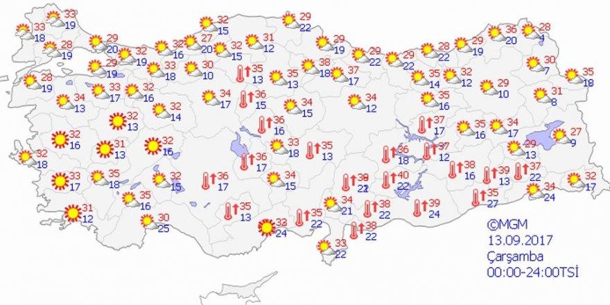 Yurtta hava durumu 13 Eylül 2017