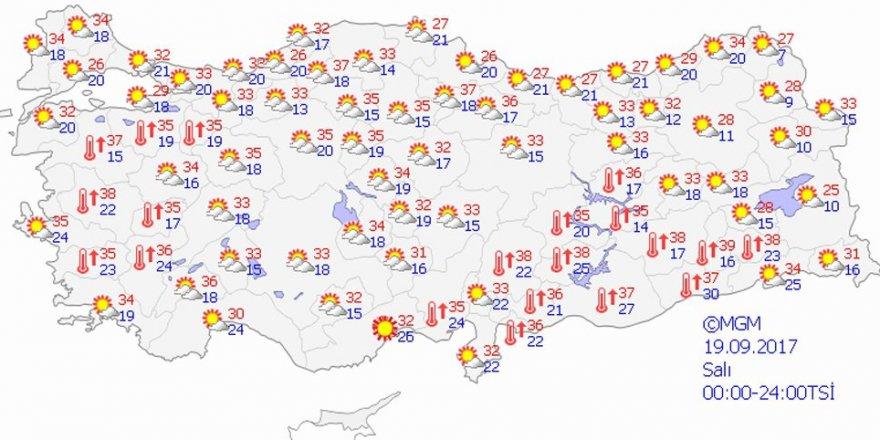 Yurtta hava durumu 19 Eylül 2017