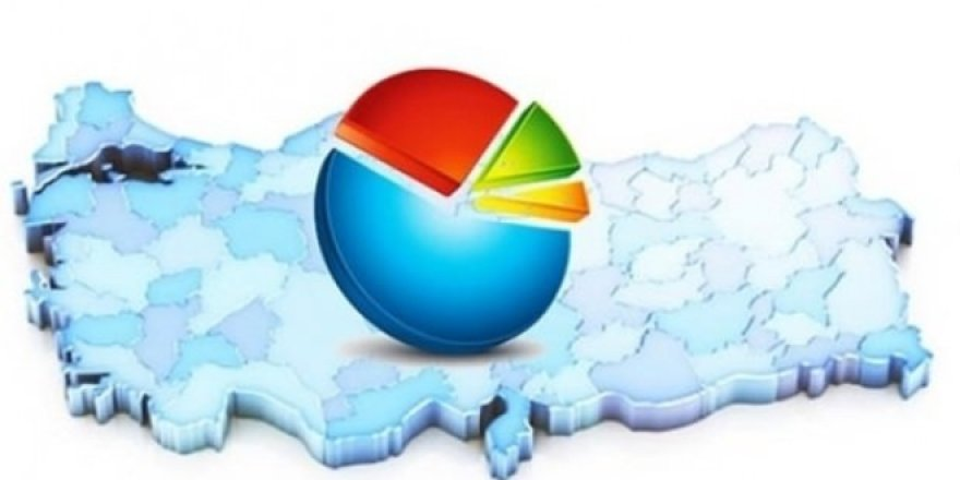 MetroPOLL Araştırma anket sonuçlarını yayınladı