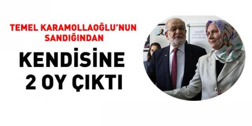 Karamollaoğlu'nun sandığından kendisine 2 oy çıktı