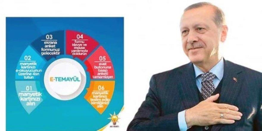AK Parti Temayül'de teşkilatına hangi sorular sorulacak?