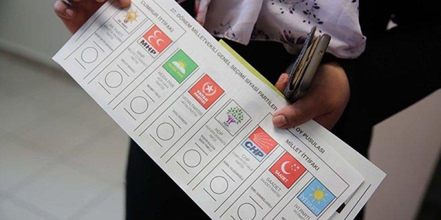 Konsensus'un anketine göre partilerin oy oranları