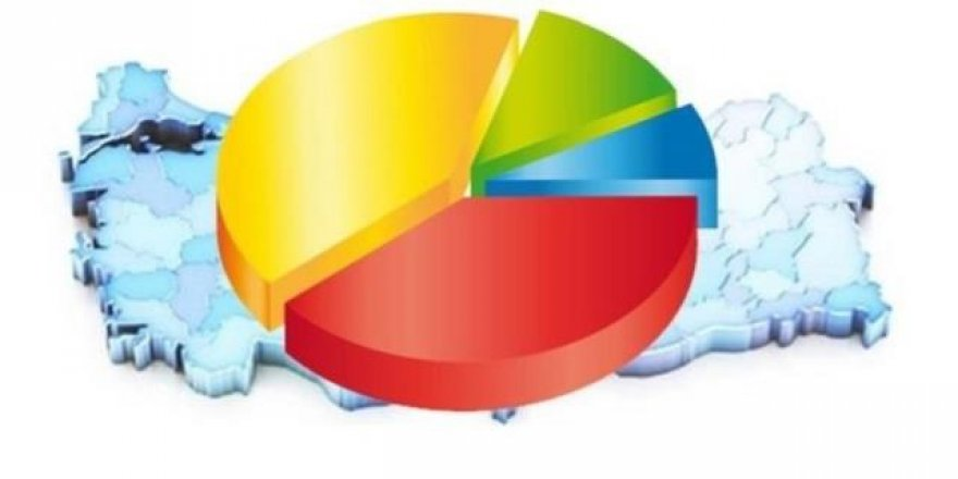 Son anket sonuçları açıklandı! İşte partilerin oy oranları