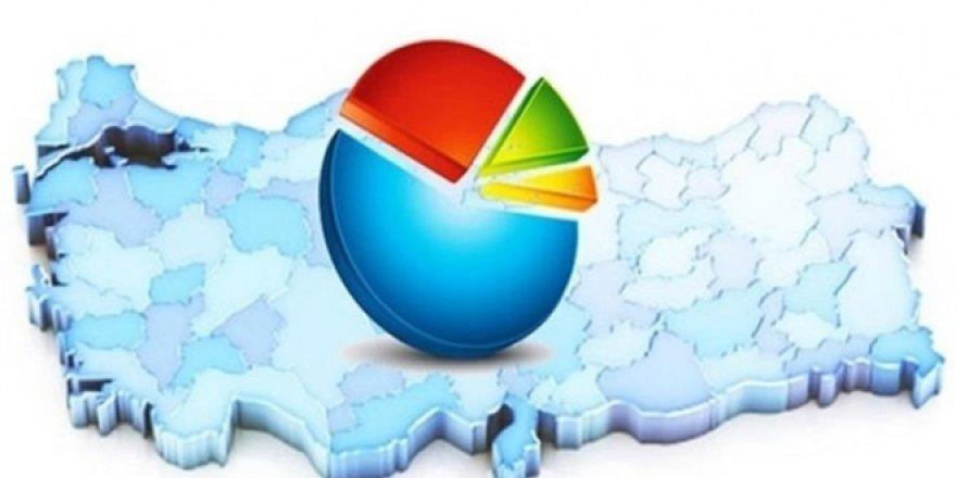 5 büyükşehirde yeni anket sonuçları açıklandı
