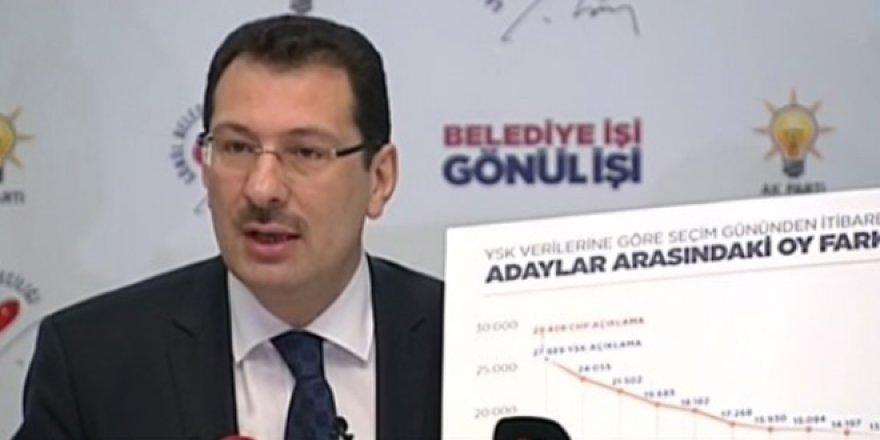 Yavuz: YSK İstanbul'u yarın görüşmeye başlayacak
