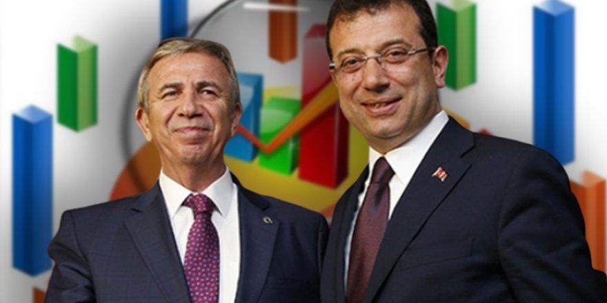 """Ankara ve İstanbul'a """"Belediyeler yardım toplayamaz"""" Genelgesi Şoku!"""