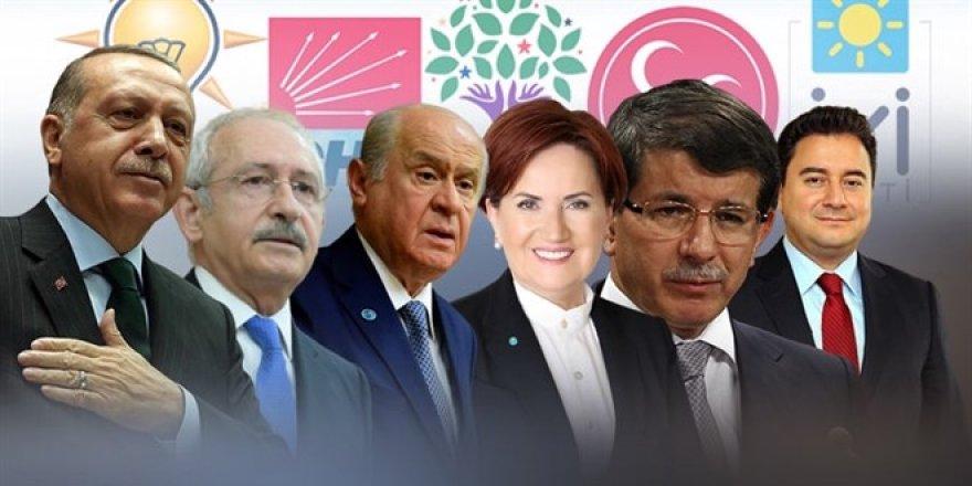 Yapılan son ankete göre CHP düşüşte, İyi parti yükselişte