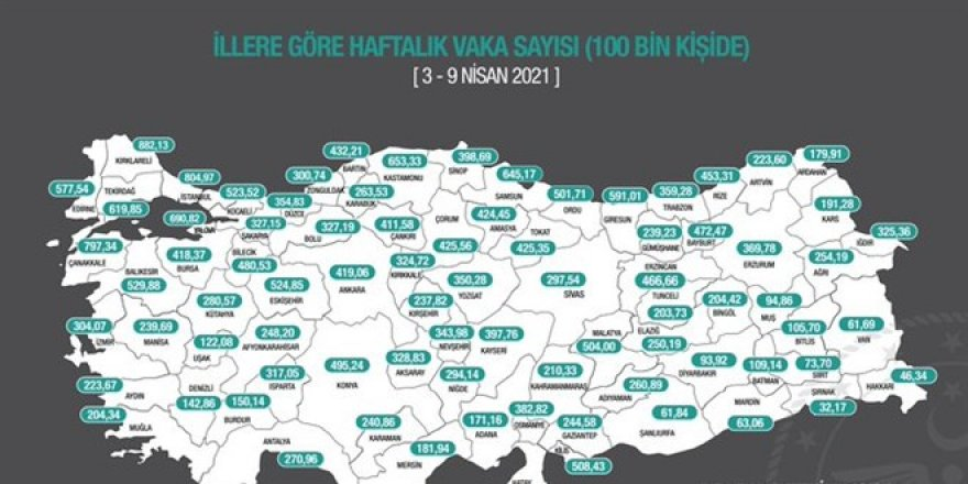İllere göre haftalık vaka sayısını gösteren harita güncellendi
